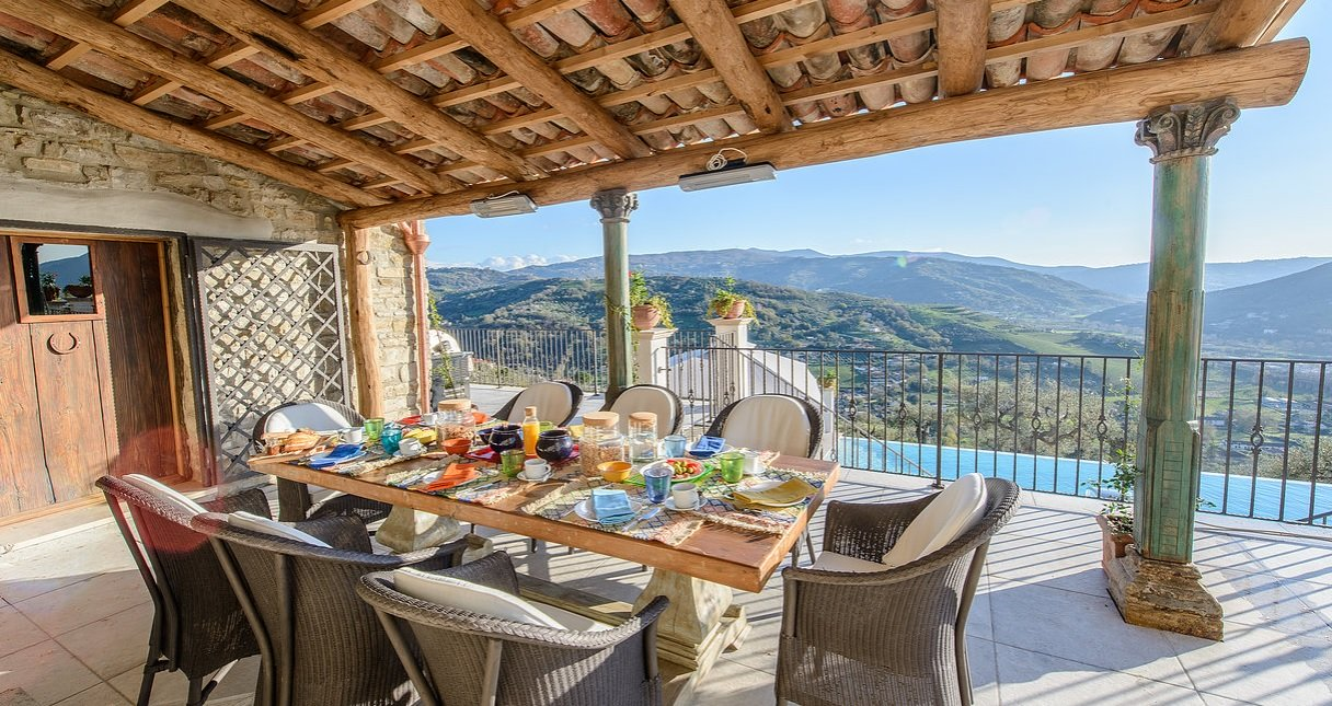 Fractional ownership in Italy